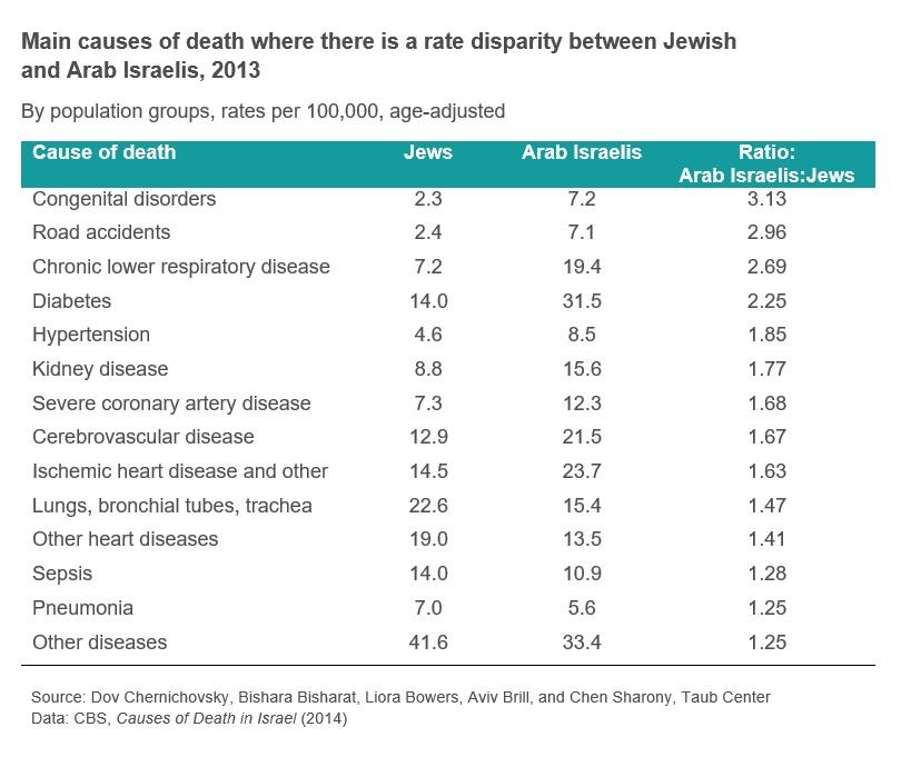 Arab Health EN