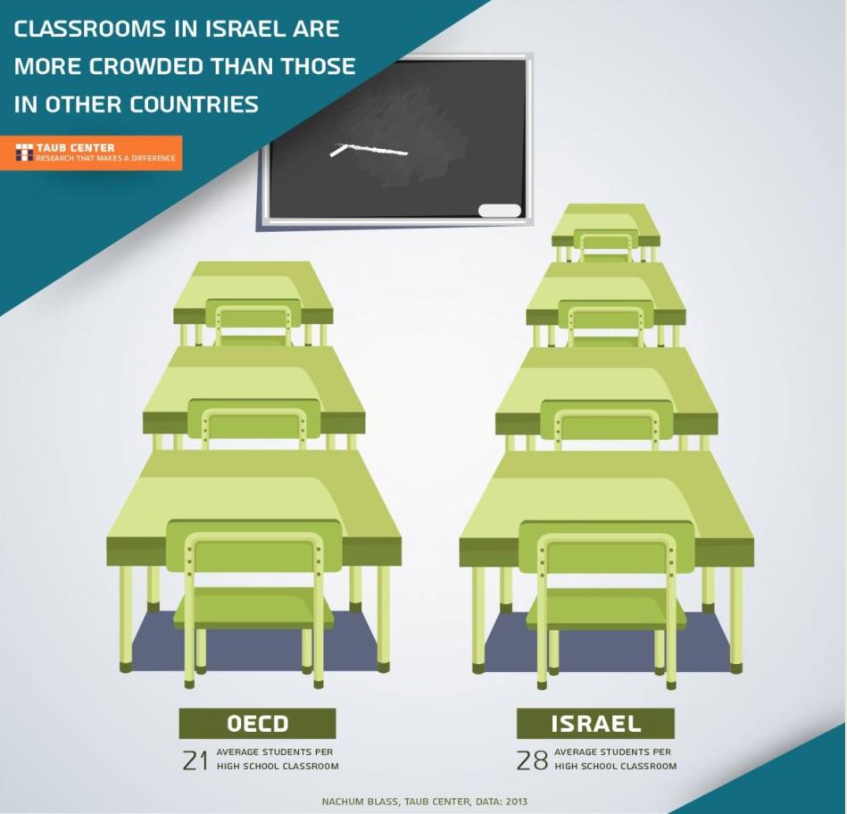 Classrooms ENG 2014