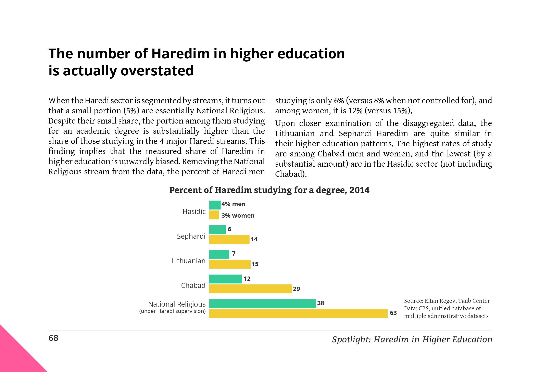 Education Spotlight4