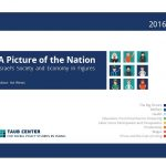 A Picture of the Nation 2016