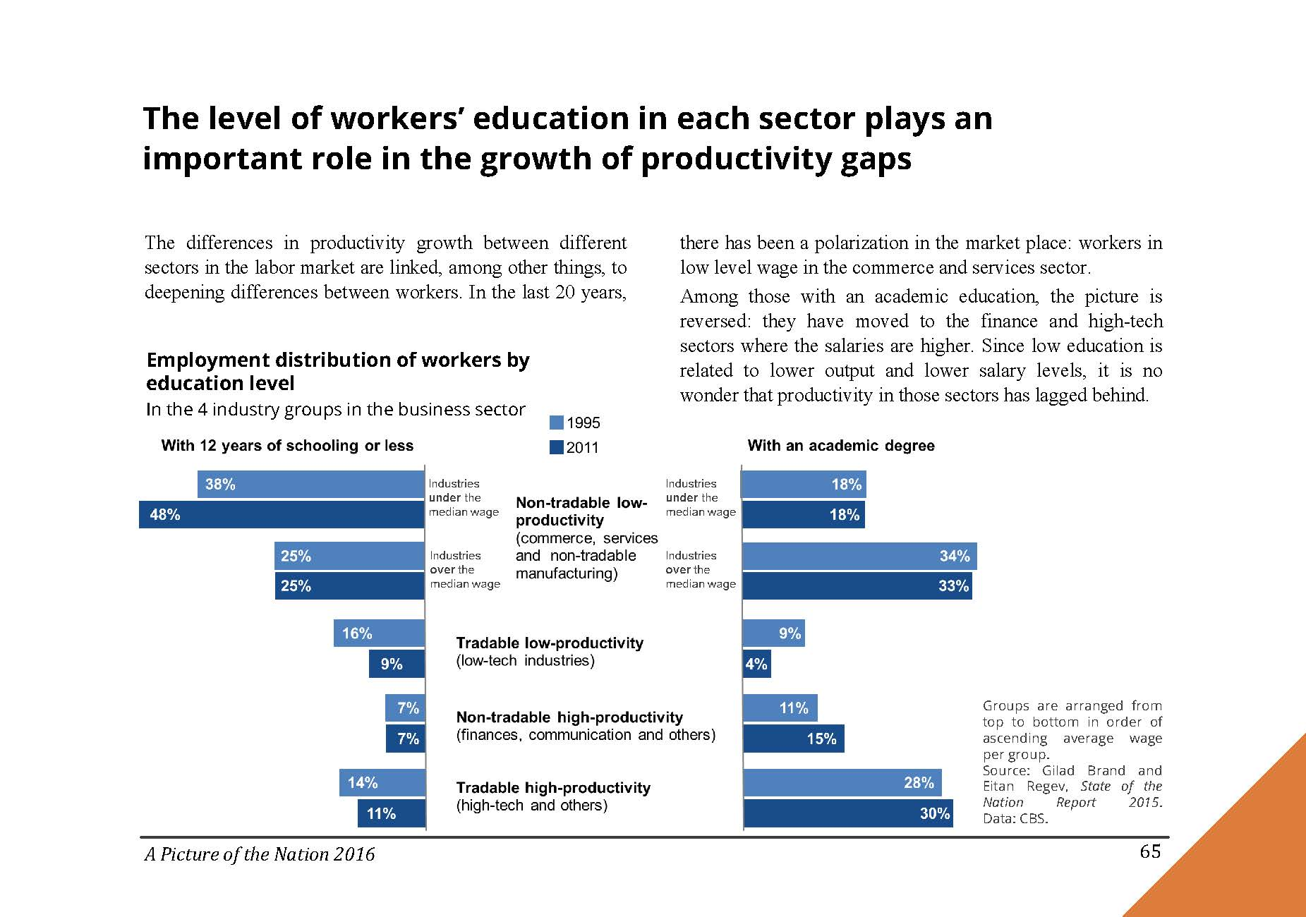 The level of workers' education in each sector plays an important role in the growth of productivity gaps in Israel