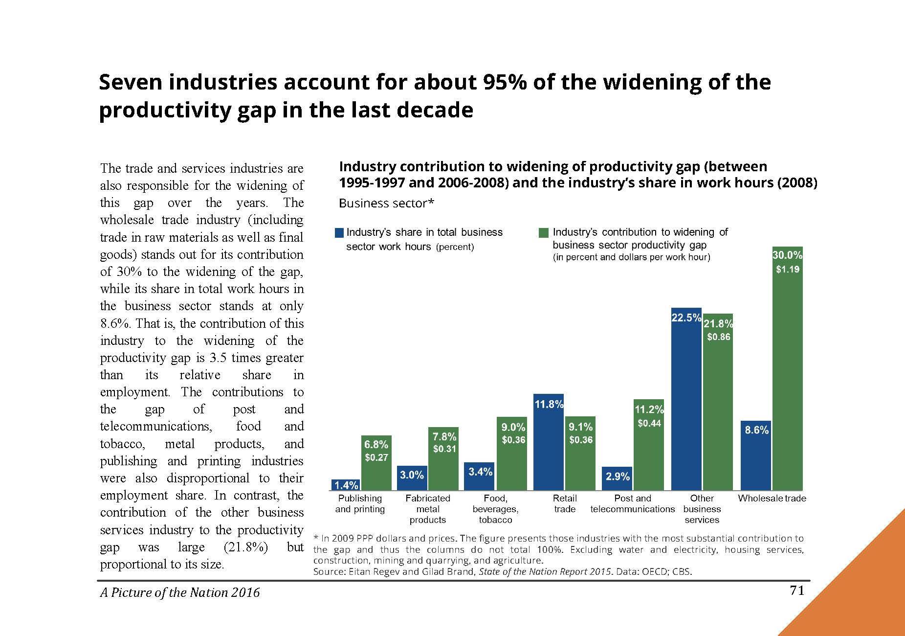 Seven industries account for about 95% of the widening of the productivity gap in the last decade between Israel and the OECD