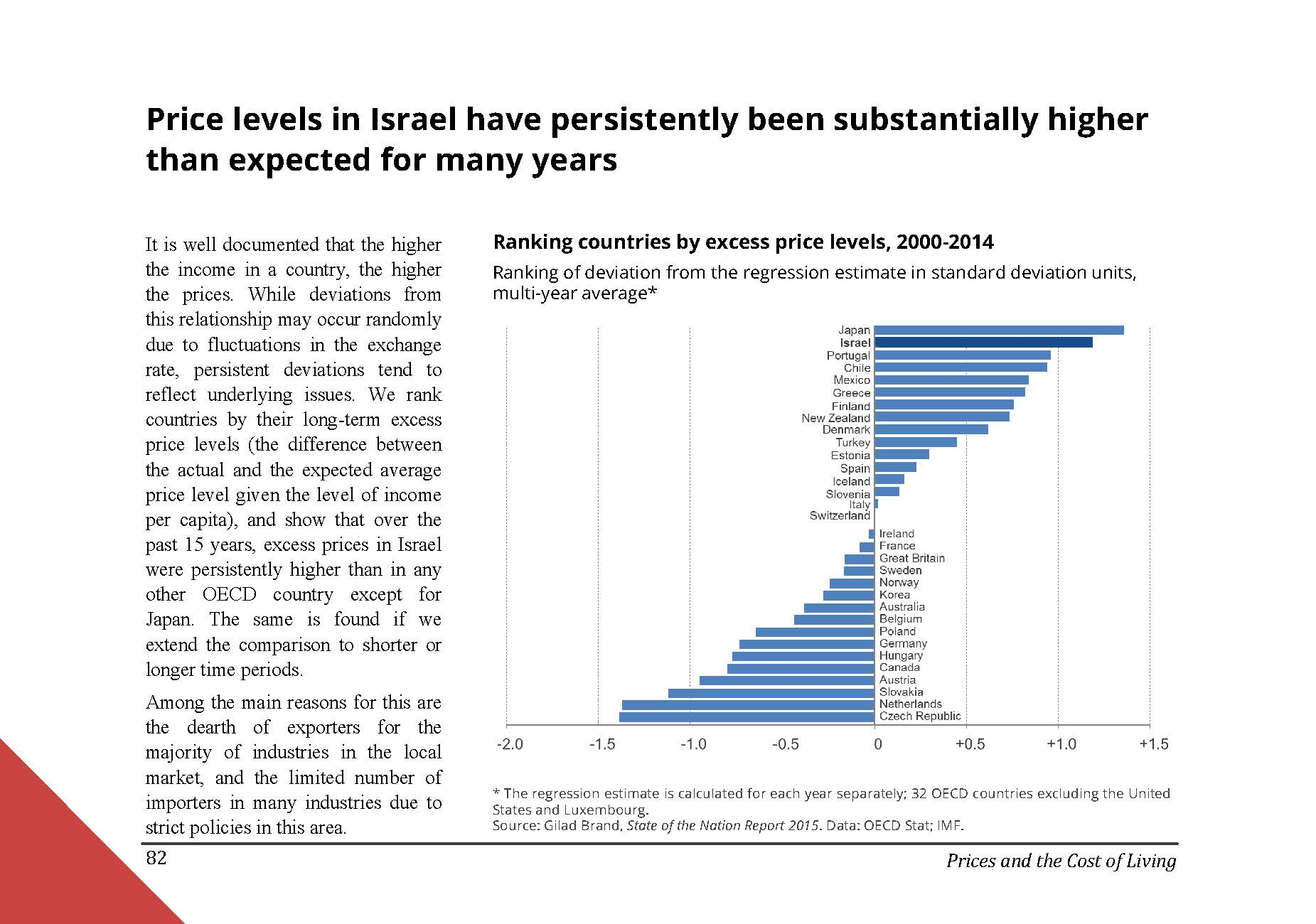 Price levels in Israel have persistently been substantially higher than expected for many years