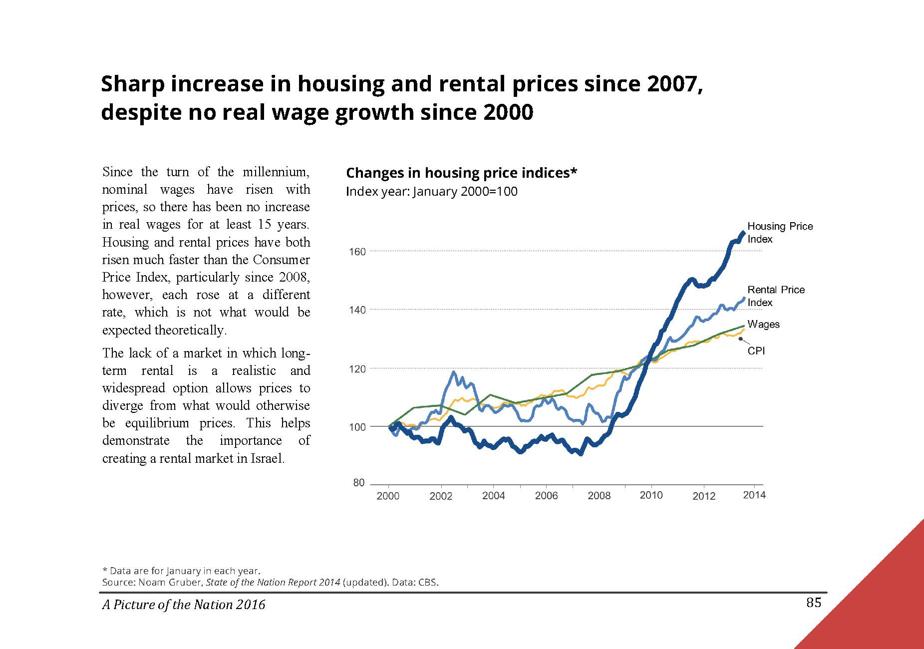 Sharp increase in housing and rental prices since 2007, despite no real wage growth since 2000 in Israel