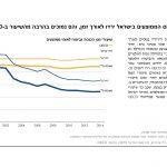 PON 2016 Hebrew_Page_12
