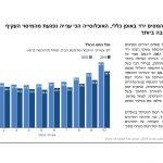 PON 2016 Hebrew_Page_14