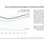 PON 2016 Hebrew_Page_17