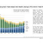PON 2016 Hebrew_Page_20