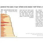 PON 2016 Hebrew_Page_21