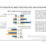 PON 2016 Hebrew_Page_22