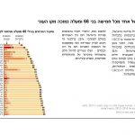 PON 2016 Hebrew_Page_23