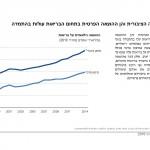 PON 2016 Hebrew_Page_26