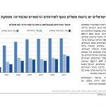 PON 2016 Hebrew_Page_28