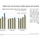 PON 2016 Hebrew_Page_33