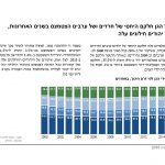 PON 2016 Hebrew_Page_34