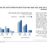 PON 2016 Hebrew_Page_35