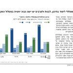 PON 2016 Hebrew_Page_36