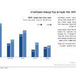 PON 2016 Hebrew_Page_41
