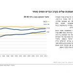 PON 2016 Hebrew_Page_45