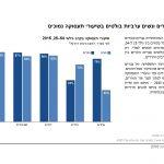 PON 2016 Hebrew_Page_46