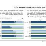 PON 2016 Hebrew_Page_52