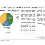 PON 2016 Hebrew_Page_55