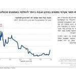 PON 2016 Hebrew_Page_57