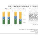 PON 2016 Hebrew_Page_58