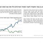 PON 2016 Hebrew_Page_60