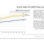 PON 2016 Hebrew_Page_62
