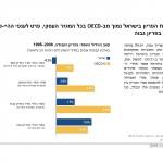 PON 2016 Hebrew_Page_65