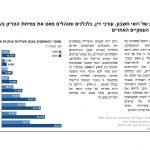 PON 2016 Hebrew_Page_68