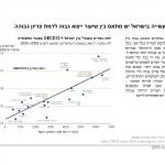PON 2016 Hebrew_Page_69