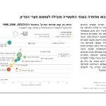 PON 2016 Hebrew_Page_70