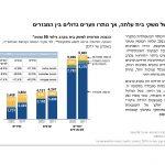 PON 2016 Hebrew_Page_72