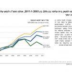 PON 2016 Hebrew_Page_73