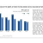 PON 2016 Hebrew_Page_74