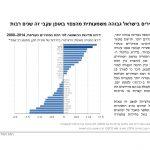 PON 2016 Hebrew_Page_77