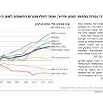PON 2016 Hebrew_Page_78