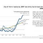 PON 2016 Hebrew_Page_80