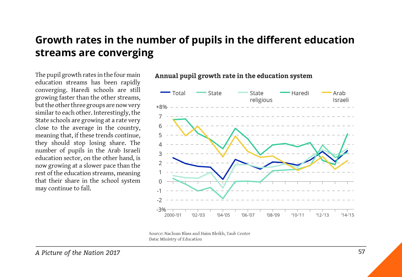 PON 2017 EN Education5