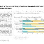 PON 2017 EN Welfare9