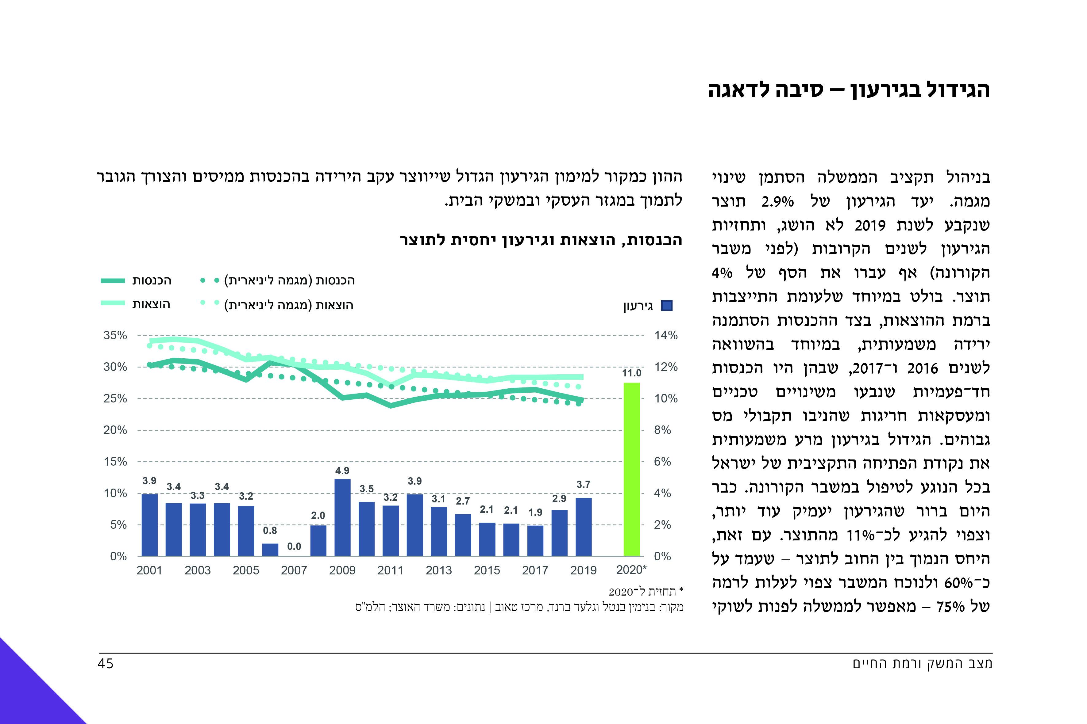 PON 2020 HEB_Page_046