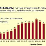 Social Economic Review 2002_Page_03