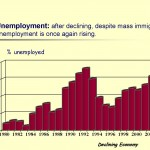 Social Economic Review 2002_Page_04