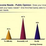 Social Economic Review 2002_Page_07