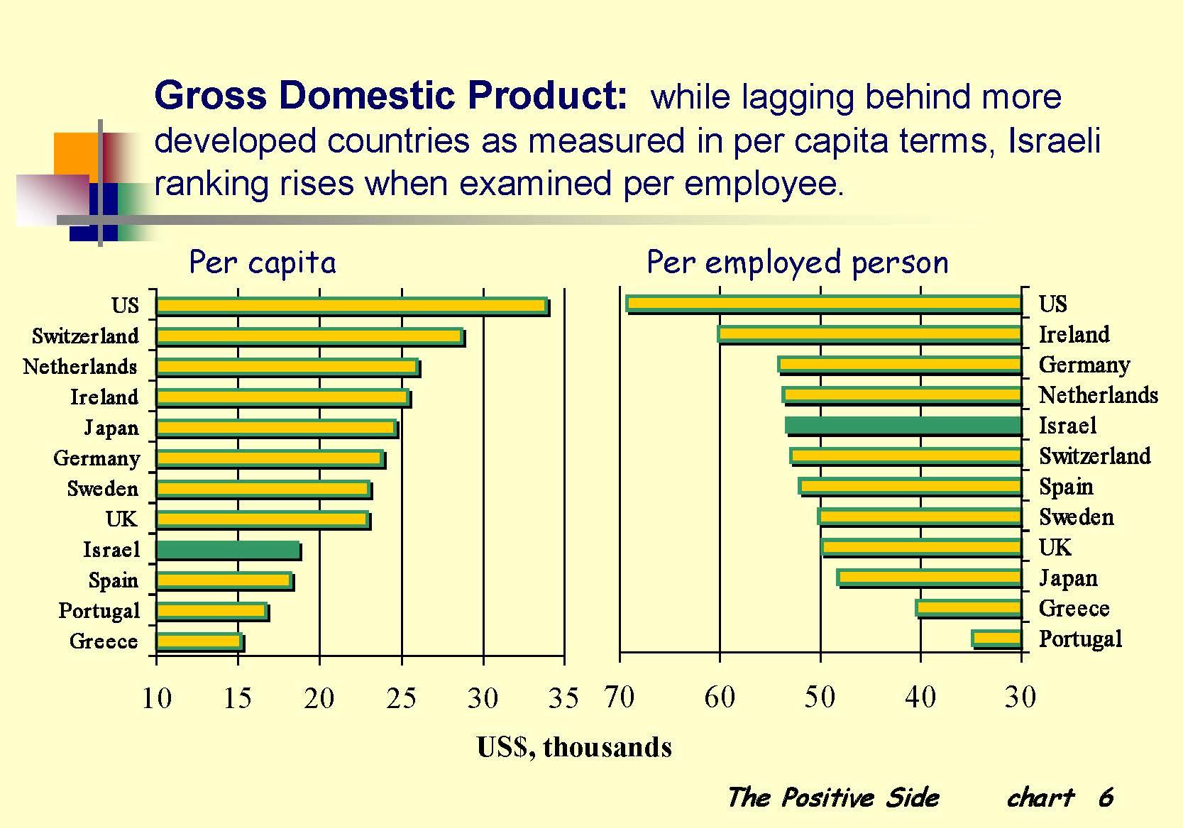 Social Economic Review 2002_Page_08