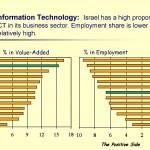 Social Economic Review 2002_Page_10