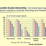 Social Economic Review 2002_Page_13