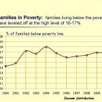 Social Economic Review 2002_Page_14